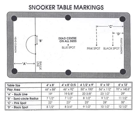 pool table pockets snooker table layout