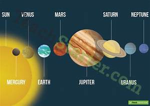 Our Solar System Cloze Worksheet Teaching Resource  U2013 Teach Starter