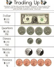 Teaching Money Activities