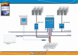 Inverter Victron Quattro 3 To 15kva