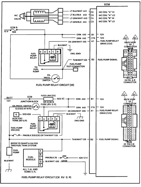 The fuse for the ECMB (10a) under the dashboard will not