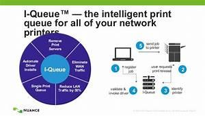 Equitrac Office V5 0 End User Presentation  Full