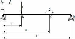 Querkraftverlauf Berechnen : berechnung der schnittlasten ~ Themetempest.com Abrechnung
