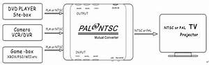 Playvision Pn100 Pal To Ntsc Converter Adapter Box