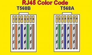 U00c9pingl U00e9 Par Cat6wiring Sur Rj45 Color Code
