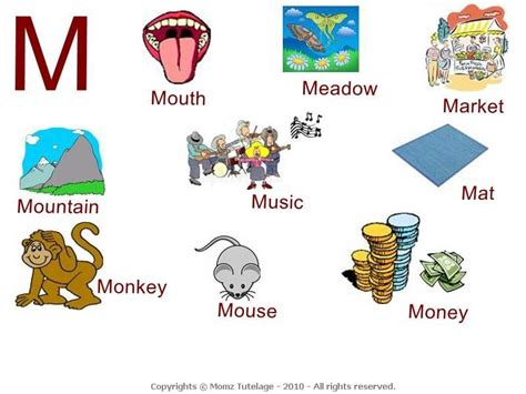 picture of objects starting with letter m images frompo clipart m words clipground 88258