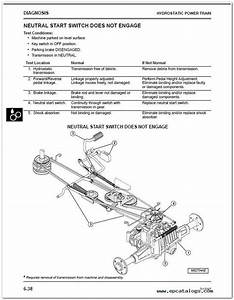 John Deere Gt275 Parts Diagram
