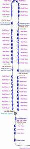 1000  Images About The Rosary On Pinterest