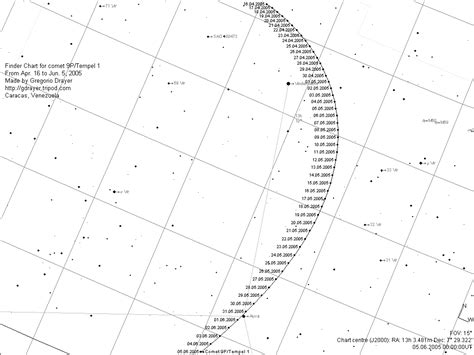 Solar System Coloring Pages Coloring Page Color Pages