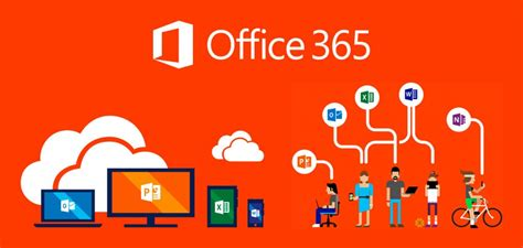 Office 365 Guidance, It Services