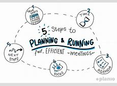 5 Steps to Planning and Running Fast, Efficient Meetings