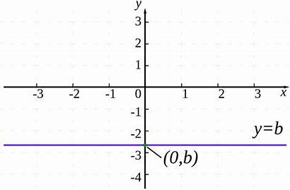 Equation Linear Slope Zero Facts Line Svg