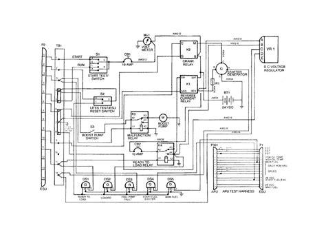 mobile home electrical wiring diagram furnace kaf homes
