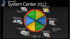 System Center 2012 Overview And Infrastructure Management