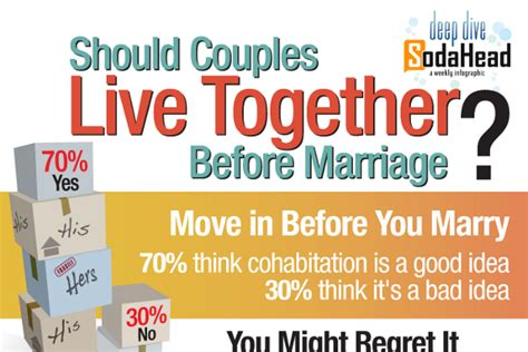 Essay On Cohabitation Before Marriage by Should Live Together Before Marriage Essay