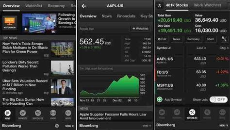 iphone app marketing best stock market apps for iphone tool for