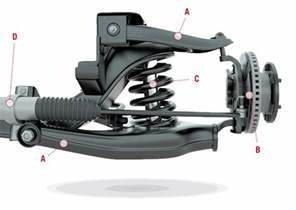 Vehicle Control Arm Info Guide
