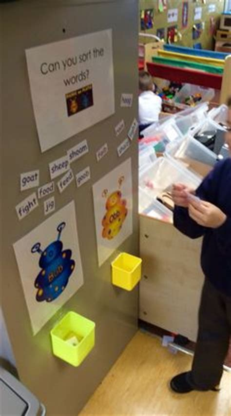 1000+ Images About Early Years Phonics On Pinterest  Eyfs, Phonics And Initial Sounds