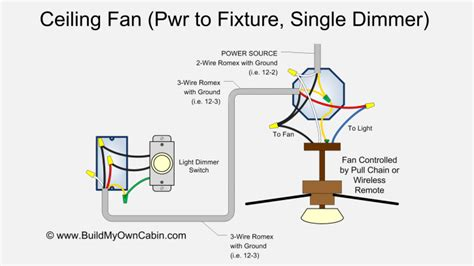how to install ceiling fan wiring ceiling fan wiring diagram power into light single dimmer