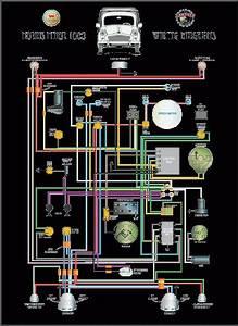 Morris Minor Coil Wiring Diagram