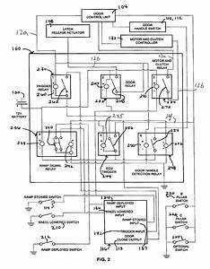 Elevator Wiring Diagram Free