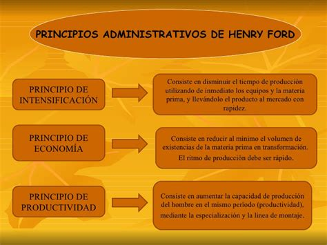 Henry Ford Resumen by Diapositivas Henry Ford