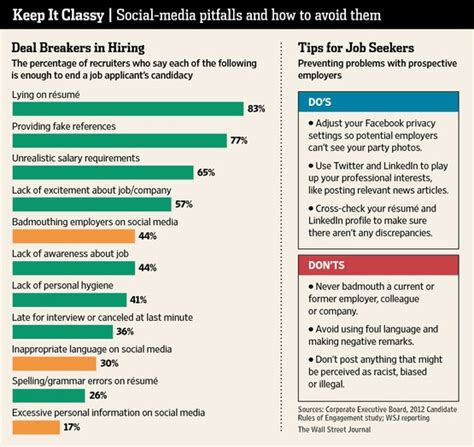 what do employers look for in a background check 8 best social media affecting employment opportunities