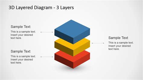 levels  layered diagram  powerpoint slidemodel