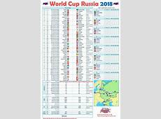 Fifa World Cup 2018 Schedule Argentina Time ART