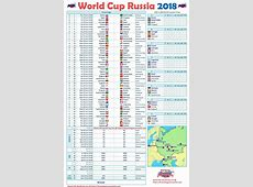 FIFA World cup 2018 Schedule Malaysia Time