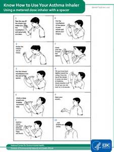 How to use a metered dose asthma inhaler with a spacer. Image courtesy ...  Asthma Terbutaline Inhaler
