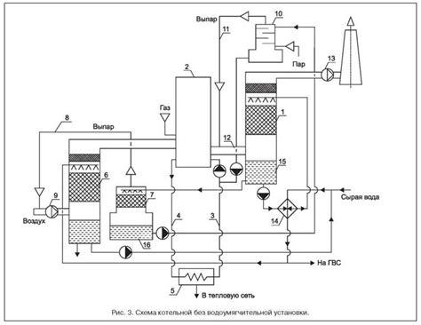 Энергоресурсосбережение в системе собственных нужд теплоэлектростанции . Статья в журнале Молодой ученый