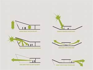 Image Result For Concept Diagrams Architecture
