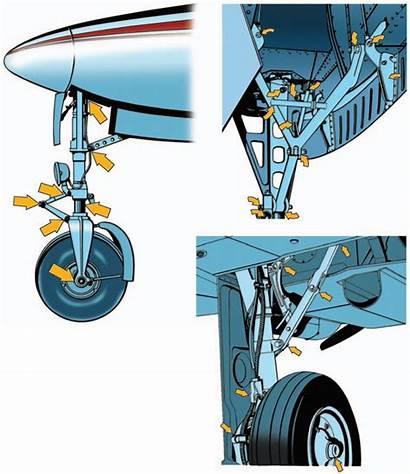 Landing Gear Inspection Airplane Systems Handbook Flying