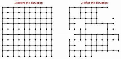 Grid 2d Graph Nodes Consistent Removal Python