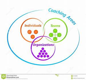 Coaching Areas Diagram Stock Vector  Illustration Of Coach