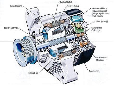 Troubleshooting Alternator And Charging System Problems