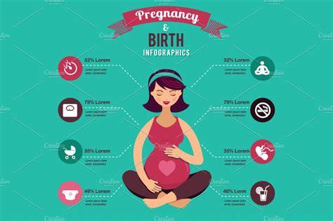 pregnancy  birth infographics illustrations