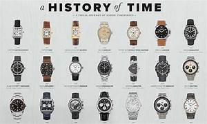 The Ultimate Guide To Men U0026 39 S Watches