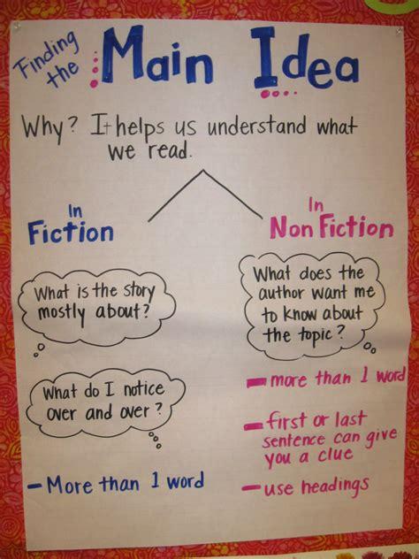 Teaching Main Idea In Nonfiction 2nd Grade  Teaching Main