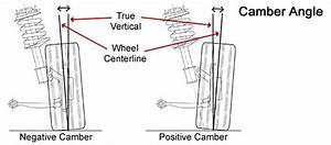 The Truth About Camber Caster Plates And Strut Mounts