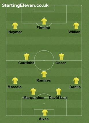 brazil starting xi world cup   user formation