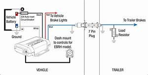 Dodge Trailer Brake Controller Wiring Diagram