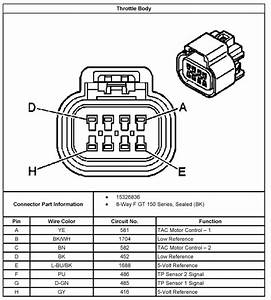 93 Chevy Truck Throttle Body Wiring Diagram