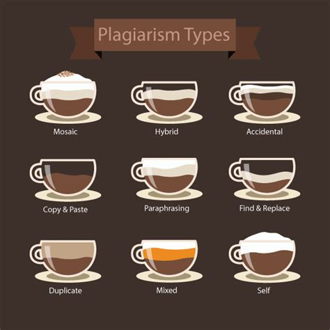 Types Of Plagiarism And Plagiarism Examples