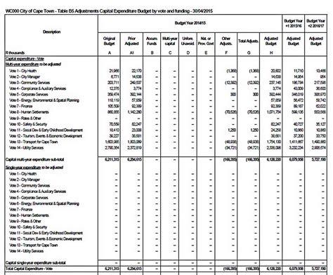 sample capital expenditure budget template  work