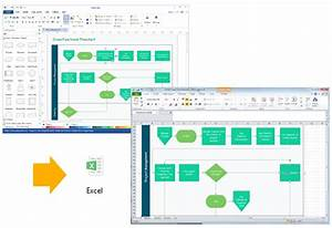 Create Flowchart For Excel On Mac
