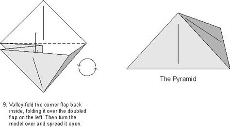 Pyramid Template Yamsixteen