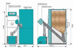 Enviropel Wood Pellet Boiler