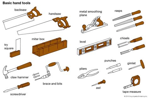hand tool types facts britannica
